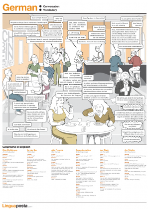 German conversation poster. Practice conversations that you might encounter in a cafe or restaurant in Germany